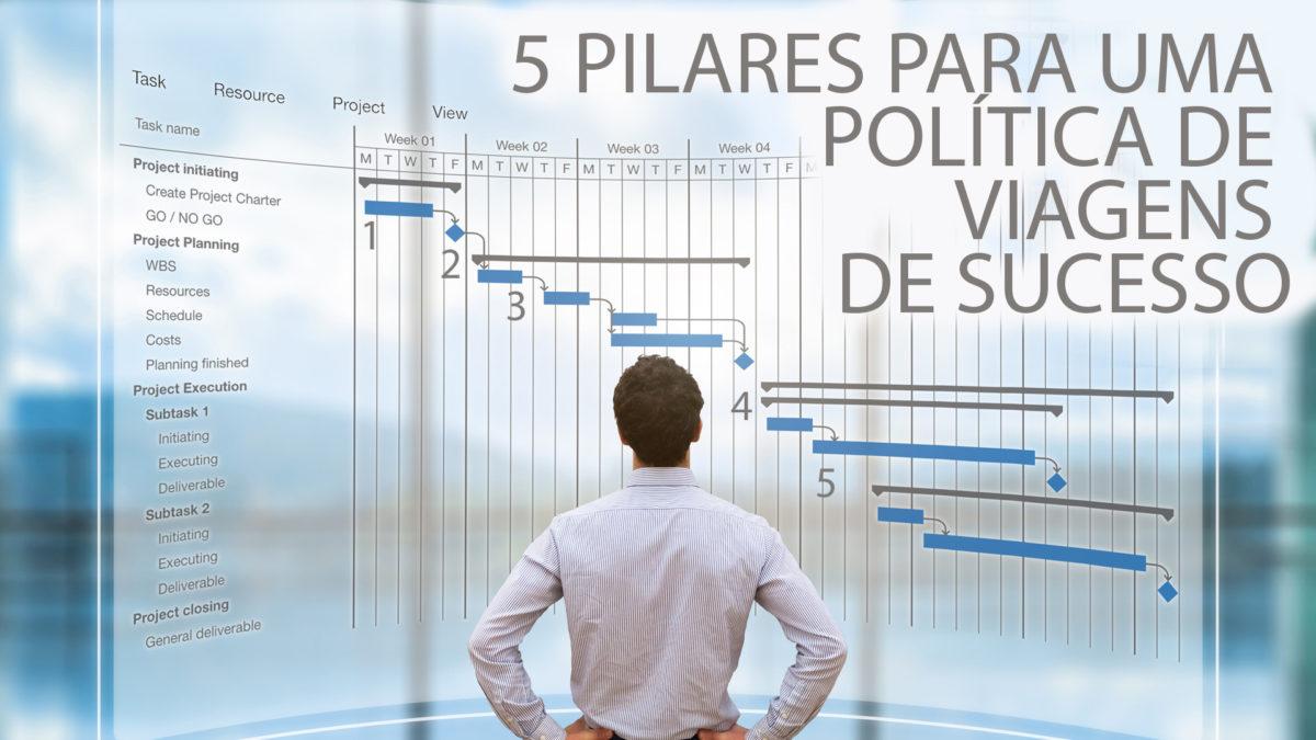"""Conheça os """"5 Pilares Para uma Política de Viagens de Sucesso"""""""